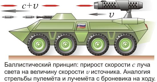 BTR.jpg
