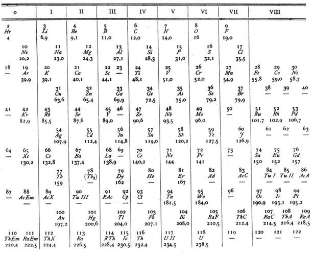 Схема электронного строения иона фото 439